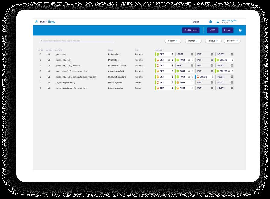 Cegedim Dataflow