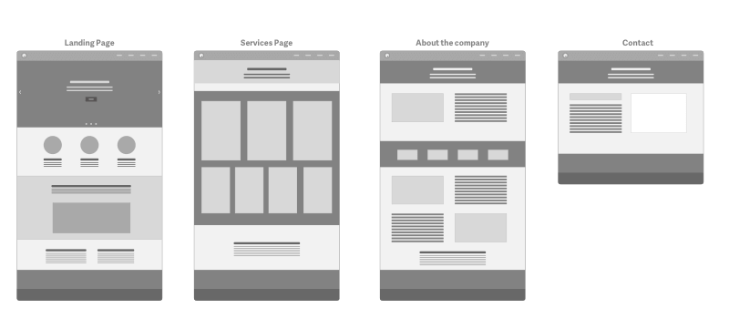 Website-Wireframes